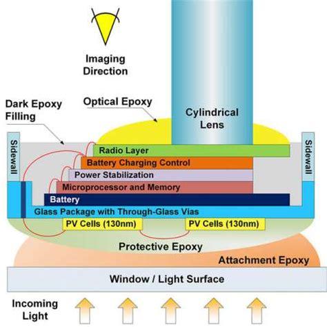 КОМПЬЮТЕР сколько электричества потребляет?