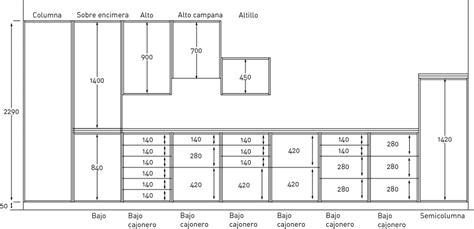 altura de cm encimera parametros de diseno pinterest