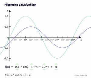 Sinusfunktion B Berechnen : graph der allgemeinen sinusfunktion f x a sin b x c d mathelounge ~ Themetempest.com Abrechnung