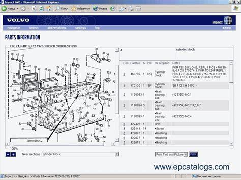 volvo impact  spare parts catalog