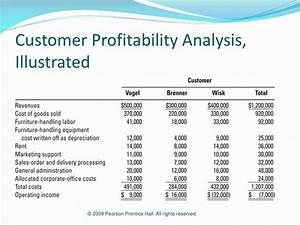 customer profitability analysis template baskanidaico With client analysis template