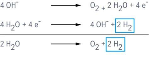 Strom Wasser Gas Kosten by Wasserelektrolyse Strom Zu Gas Thyssenkrupp Ag
