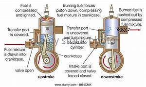 Two Stroke Engine Cycle Diagram