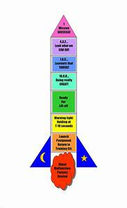 Clip Chart Behavior Management System A Mock Up For A Behavior Chart Idea Thinking Of Doing