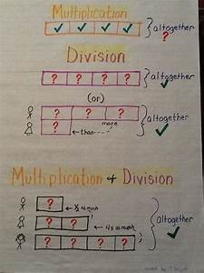 560 Best Images About Math Anchor Charts On Pinterest