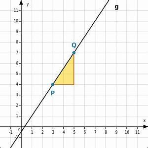 Steigung M Berechnen : steigung linearer funktionen bettermarks ~ Themetempest.com Abrechnung