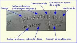 Pression Des Pneus : les pneus campingcar par campingcar bricoloisirs ~ Medecine-chirurgie-esthetiques.com Avis de Voitures