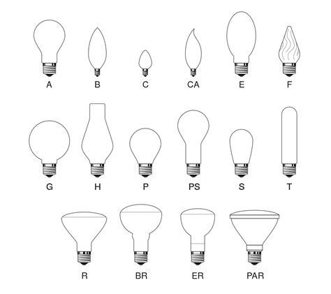 fileincandescent bulb shapessvg wikipedia
