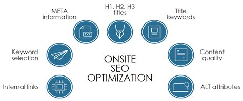 what is onsite seo onsite seo optimization analysis yoursite lv