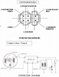 Wiring Diagram Of Hero Honda Super Splendor
