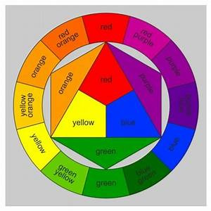 The Colour Wheel  Image With Permission From
