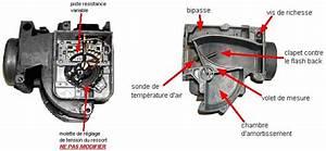 Debimetre D Air Hs Symptome : reglage modification d 39 un d bimetre a clapet 98 e85 carburation injections forum bmw ~ Gottalentnigeria.com Avis de Voitures