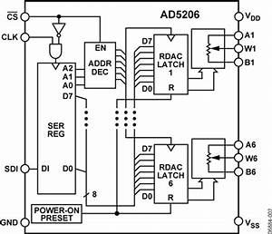 Ad5206 Datasheet And Product Info