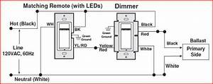Help With Leviton Dzmx1 Dimmer And Matching Dimmer Remote