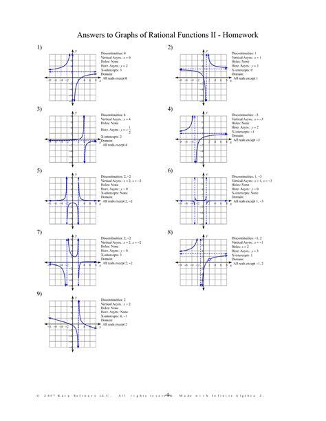 worksheet graphing rational functions worksheet grass