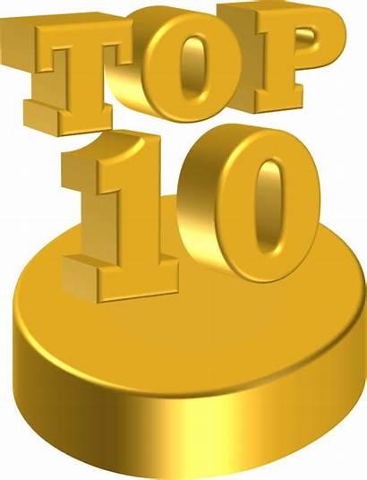 Top10 Allaboutlean 1st Birthday