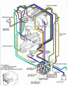 U0026quot Why Is This Engine So Damn Complicated   U0026quot  Part 2  Emissions Controls - Rx7club Com