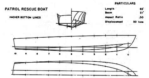 Speed Boat Average Speed by Speed Boat Developments From The Past Into The Future