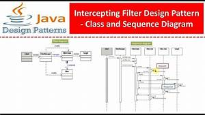 Intercepting Filter Design Pattern - Class And Sequence Diagram