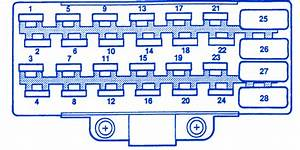 Jeep Grand Cherokee Zj 4wd 1996 Fuse Box  Block Circuit Breaker Diagram
