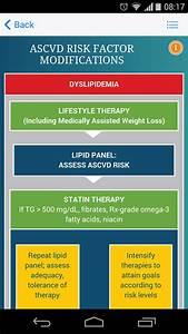 AACE Diabetes Algorithm App, clinical practice guidance ...