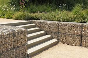 Hang Befestigen Mit Holz : gabionen zur hangbefestigung darauf sollten sie achten ~ Articles-book.com Haus und Dekorationen