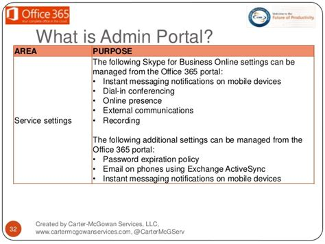 Office 365 Portal Instant Messaging intro to office 365 admin