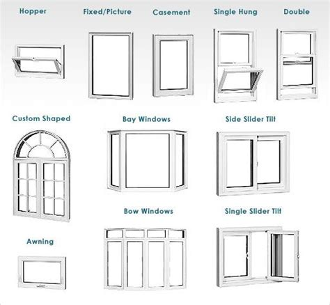 window types google search house window design house windows window design
