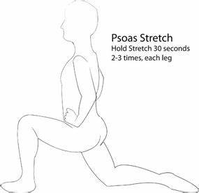 lower back 39every morning39 pain and deep muscle psoas With back pain every morning