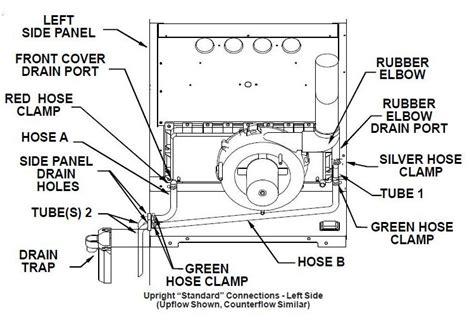 comfortmaker furnace wiring diagram heil furnace parts heil high efficiency furnace anthonydpmann