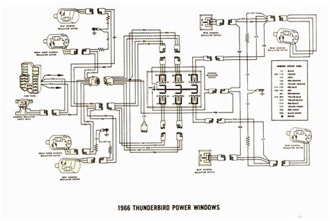 Current Troubleshooting Power Windows Ford