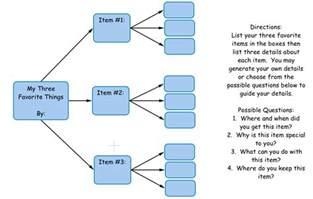 Writing Brainstorming Templates
