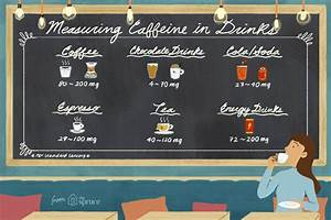 How Much Caffeine Is In Coffee Tea And Soda
