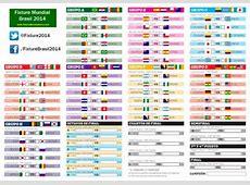 Esquema Gráfico de Octavos de Final Mundial 2014 Mundial