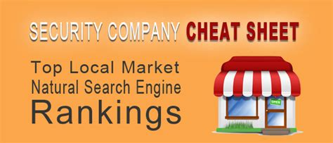 local search engine rankings top local market search rankings for security companies