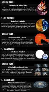 #Astronomy: Timeline of the Future - Part 2 - # ...