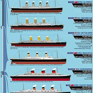 A Timeline Of The World 39 S Largest Passenger Ships From