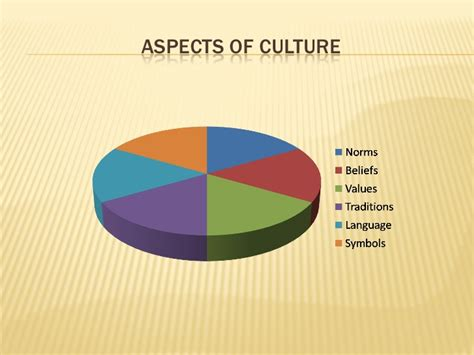 multicultural educational perspectives
