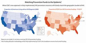 CDC's New Approach to HIV Prevention Funding | Graphics ...