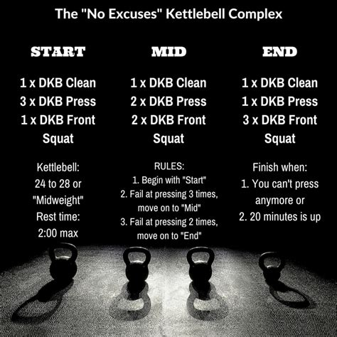 kettlebell complex workout exercises training workouts challenge deadlift routines cardio