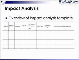 7 change impact analysis template sampletemplatess With change impact assessment template
