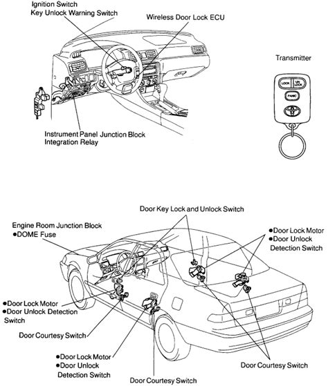 Where The Ecu For Alarm Keyless Entry Located Camry