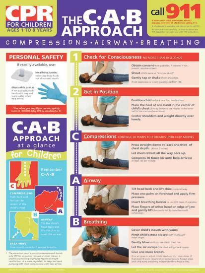 childrens cpr poster posters  allposterscom