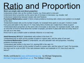 Ratios and Proportions Examples