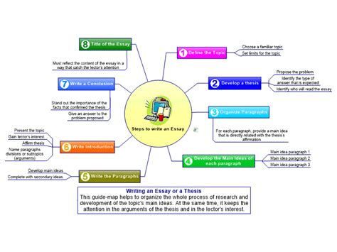 steps  write  essay mind map biggerplate