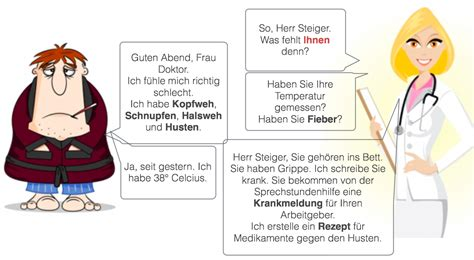 What Is A Bed Sore by How To Make A Doctor S Appointment In German