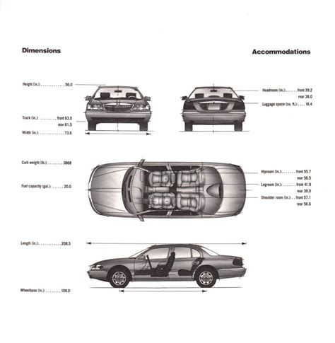 Lincoln Town Car Specifications Ryanthescooterguy