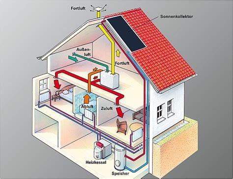 zentrale wohnraumlüftung test experten ratgeber kontrollierte wohnrauml 252 ftung