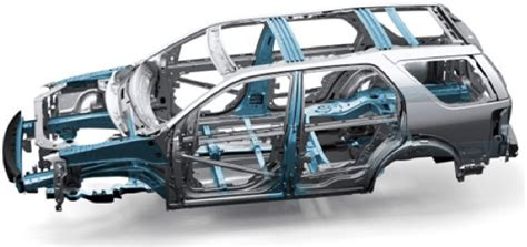What Is Frame Car Damage?