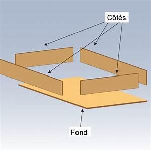 Fabriquer Un Dressing En Bois : comment fabriquer un tiroir ~ Dailycaller-alerts.com Idées de Décoration